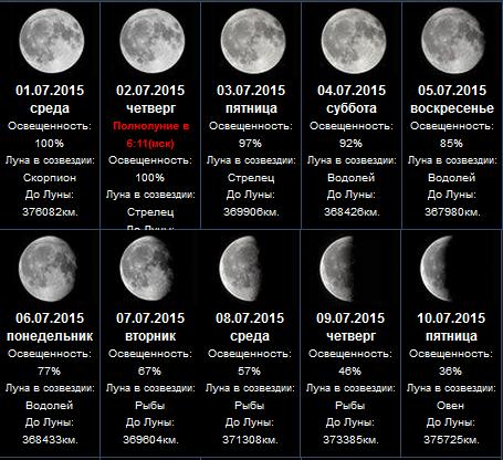 можно рождение в 9 лунный день желаете