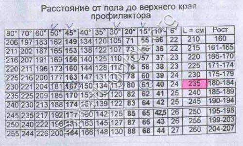 Доска Евминова своими руками